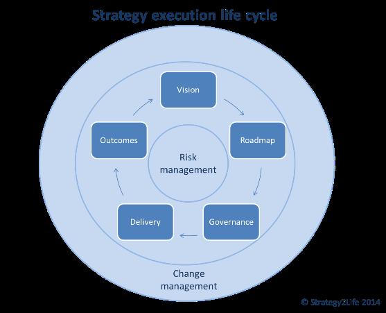 business decision making case studies